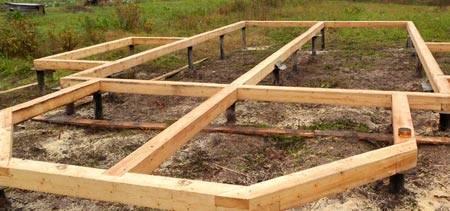 Выбор и технология строительства фундамента для деревянного дома