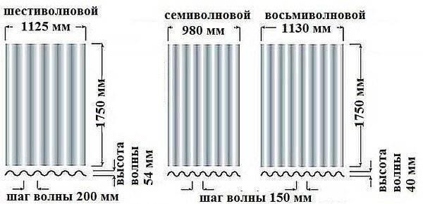 Размеры различных видов шифера