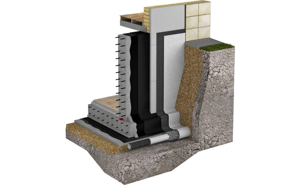 Как сделать гидроизоляцию фундамента если дом уже построен