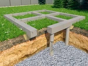 Как следует возводить свайно-ростверковый фундамент + расчет ростверка и глубины промерзания грунта