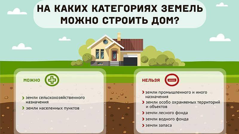 Как перевести назначение земли из садоводства в ижс?