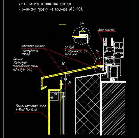 Вентилируемый фасад: элементы конструкции, технология сооружения, требования, плюсы и минусы