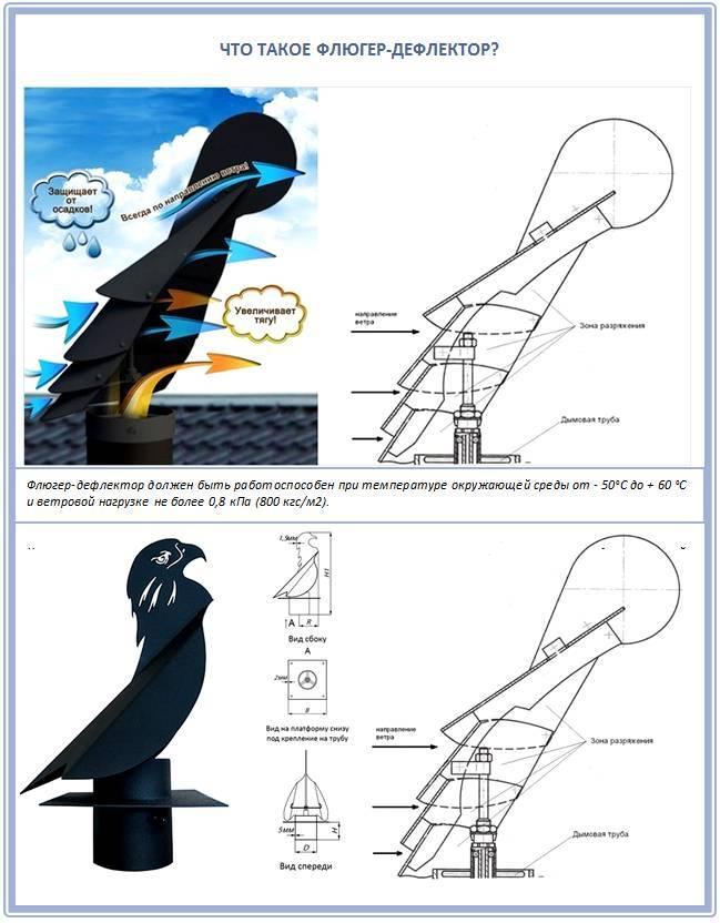 Флюгер на дымоход своими руками – чертежи