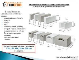 Толщина бетонной стены: требования, как правильно рассчитать, размеры для бассейнов, колодцев, подвалов, в каких случаях нужны железобетонные кольца