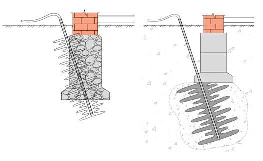 Четыре надежных способа укрепления фундамента кирпичных домов своими руками
