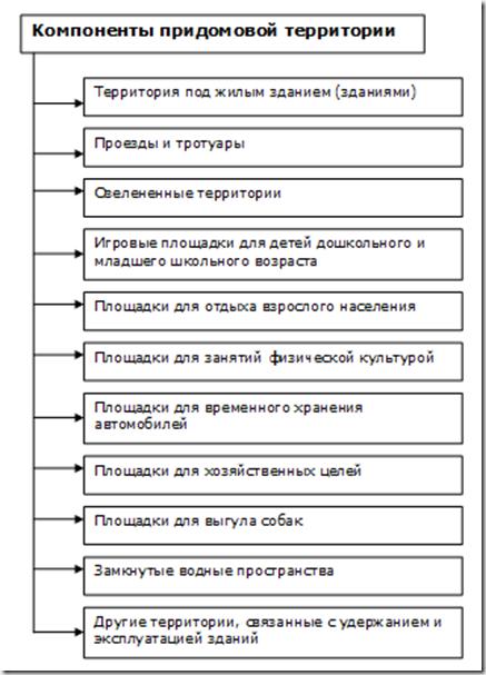 Подготовка и формирование межевого плана земельного участка