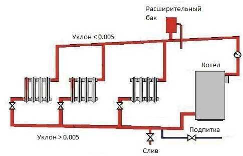 Подключение двухконтурного котла к бойлеру косвенного нагрева