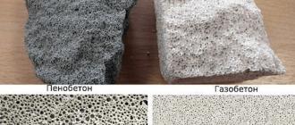 Из чего делают газоблок: состав и пропорции смеси