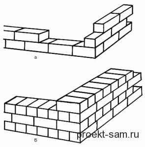 Оптимальная толщина стен