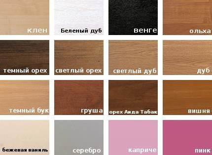 Какая краска для дерева для наружных работ лучше: основные виды составов