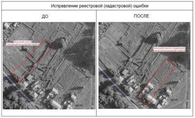 Кадастровая ошибка земельного участка: что делать и как исправить