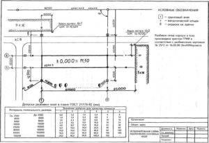 Акт передачи объекта в работу подрядчику: как выглядит, особенности заполнения, образец