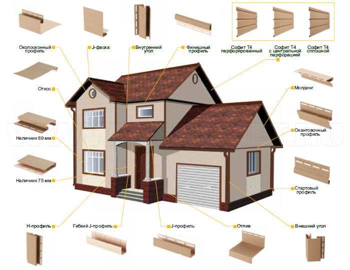 Инструкция по монтажу цокольного сайдинга деке (фасадных панелей деке). монтаж цокольных панелей