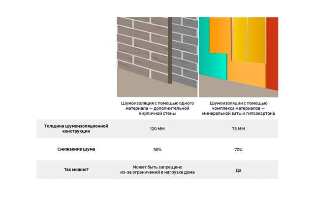 Утепление каменного дома: как утеплить дом из кирпича, пеноблоков и газоблоков – снаружи и изнутри