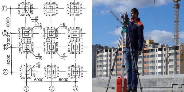 Когда и как выполнять исполнительную съёмку надземных и подземных сооружений ? | исполнительная документация