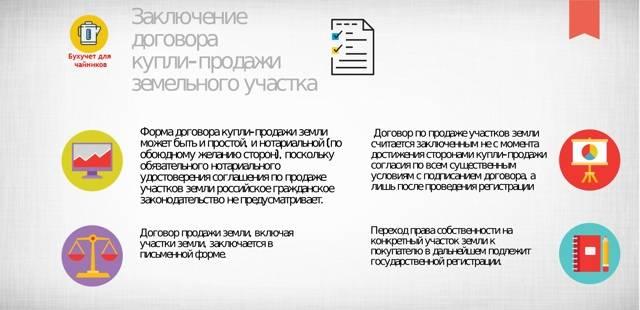Акт передачи земельного участка по договору дарения: образец документа о приеме надела юрэксперт онлайн