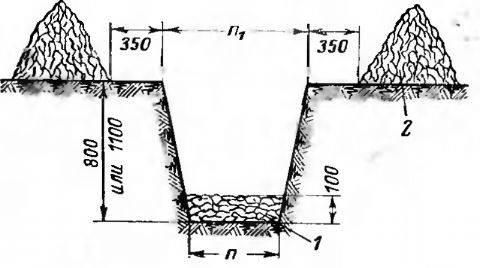 Особенности прокладки силового кабеля в земле в соответствии с пуэ