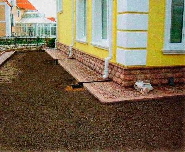 Отмостка вокруг дома своими руками:назначение и виды