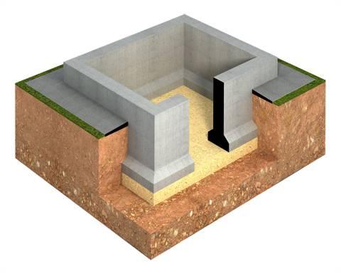 Оптимальная глубина заложения ленточного фундамента и важность ее расчета