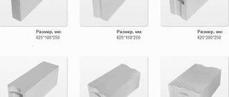 Какие блоки лучше для межкомнатных перегородок