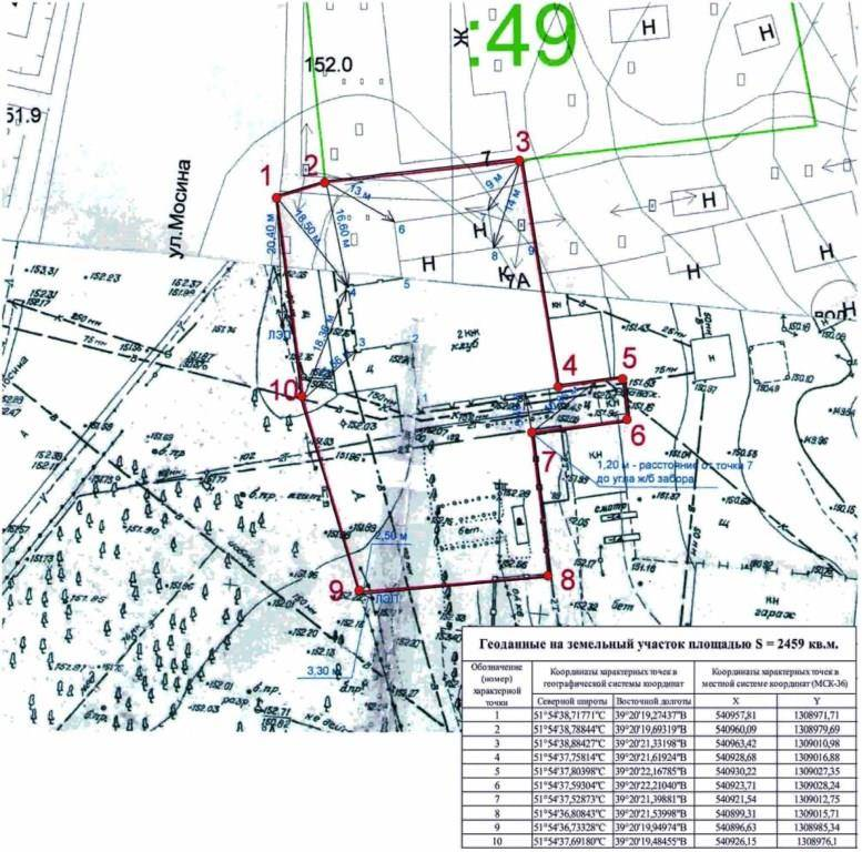 Статья 43. градостроительного кодекса рф. проект межевания территории - москва
