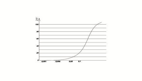 Гранулометрический состав почвы. классификации и методы определения гранулометрического состава