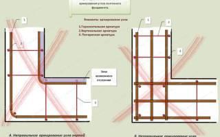 Методы армирования и примерный расчет столбчатого фундамента