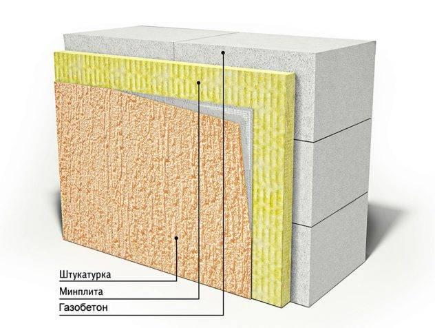 Способы утепления стен из газобетона снаружи, технология выполнения работ