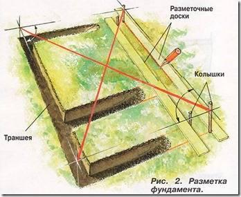 Акт приемки геодезической разбивочной основы для строительства doc