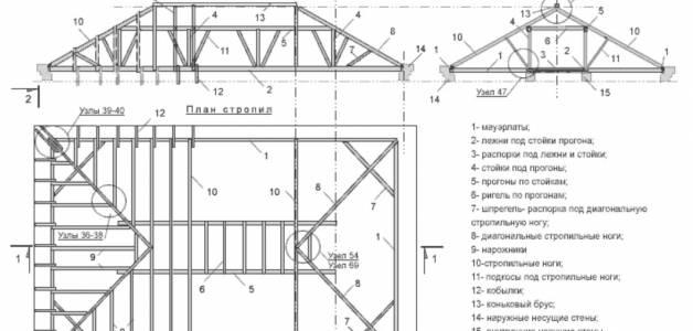 Стропильная система вальмовой крыши: схема, чертеж