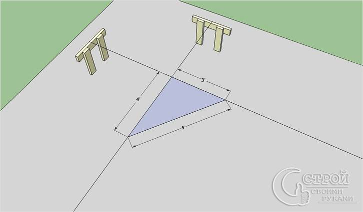 Как быстро и правильно выкопать траншею под водопровод - самстрой - строительство, дизайн, архитектура.