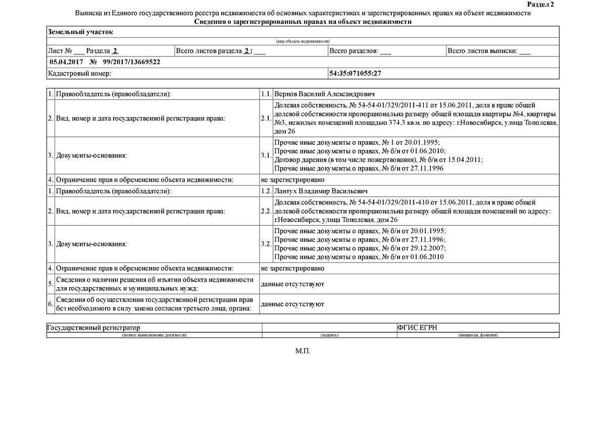 Кто и как может получить кадастровую выписку о земельном участке