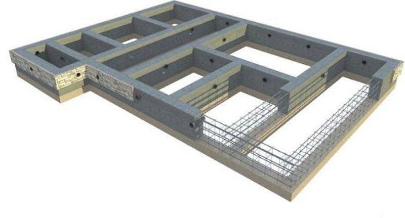 Ленточный фундамент для дома из газосиликатных блоков