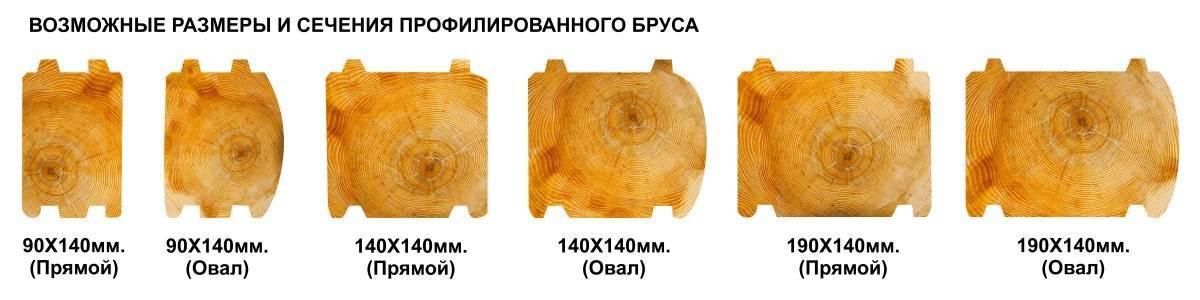 Особенности бруса естественной влажности