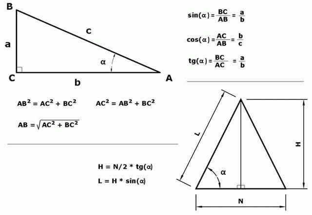 Расчет односкатной крыши: стропильная система и угол наклона – вручную и онлайн калькулятором