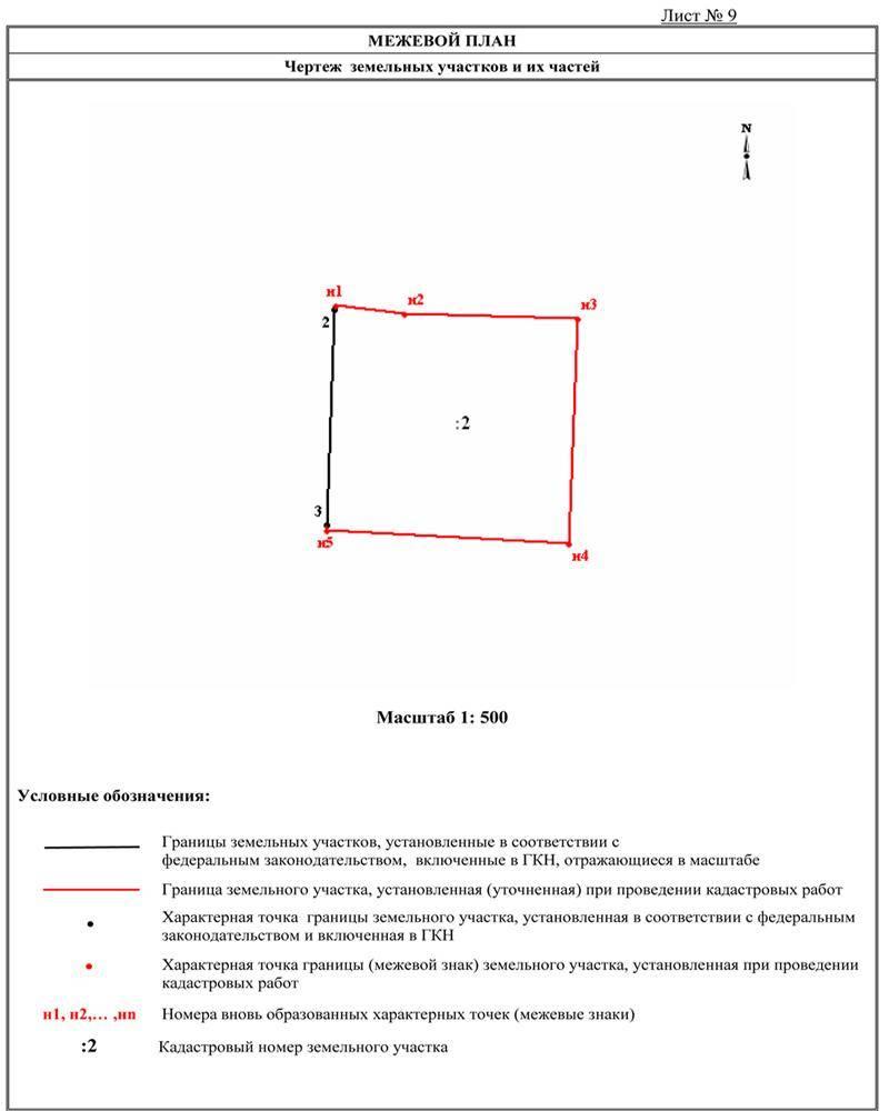 Межевание земельного участка в СНТ