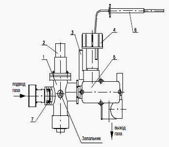 Жуковский газовый котел аогв и акгв: отзывы, цены, модели эконом, стандарт и комфорт, фото