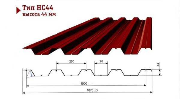 Марки профнастила для крыши и маркировка профлиста для кровли