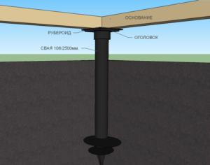 Расчет диаметра свай для свайного фундамента