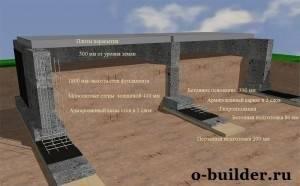 Цена ленточного фундамента: сколько стоит заливка за погонный и кубический метр, стоимость строительства под ключ с материалами и без, что влияет на расценки