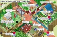 Межевание земель общего пользования в снт: цели и порядок проведения, судебные решения по установлению границ