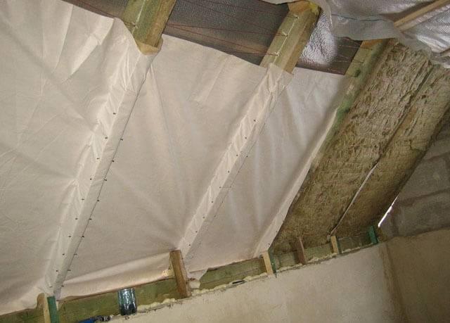 Утепление крыши минватой: инструкция пошаговая, типы минваты