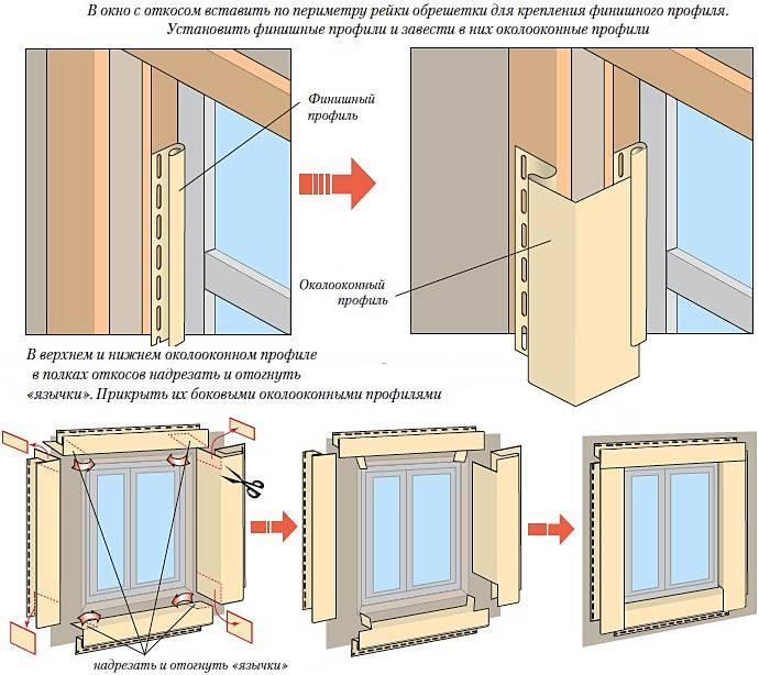 Отделка окон сайдингом снаружи: пошаговая инструкция по обшивке оконных проемов (видео и фото)