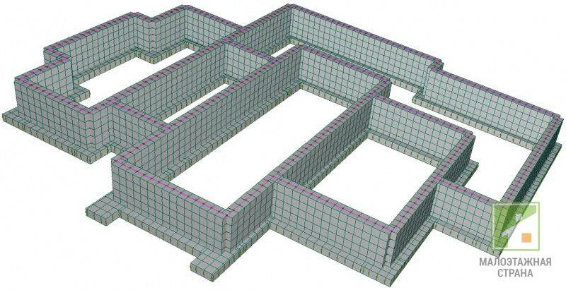 Как правильно рассчитать фундамент под дом