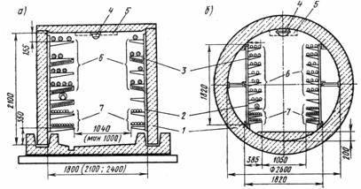 О правилах и этапах прокладки кабелей в траншее