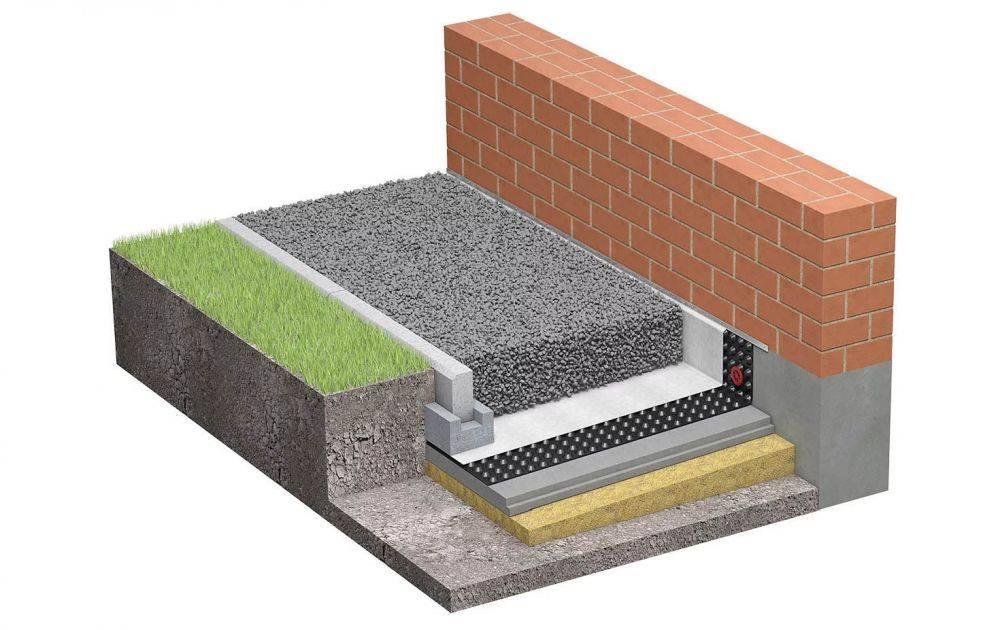 Отмостка из асфальта: толщина, устройство асфальтной и асфальтобетонной конструкции вокруг дома, технология монтажа