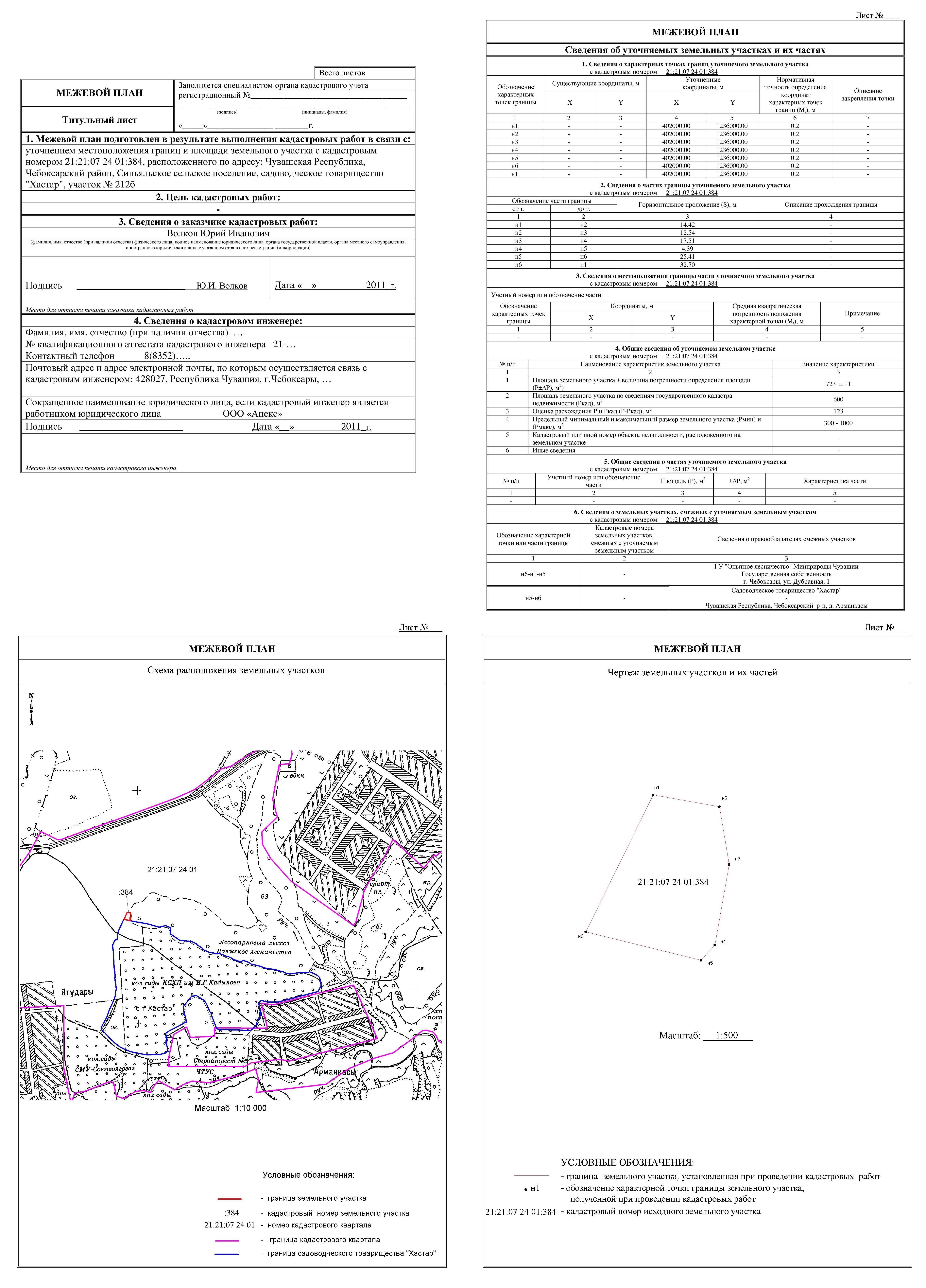 Как получить данные о межевании земельного участка: онлайн, по документам, с помощью публичной кадастровой карты