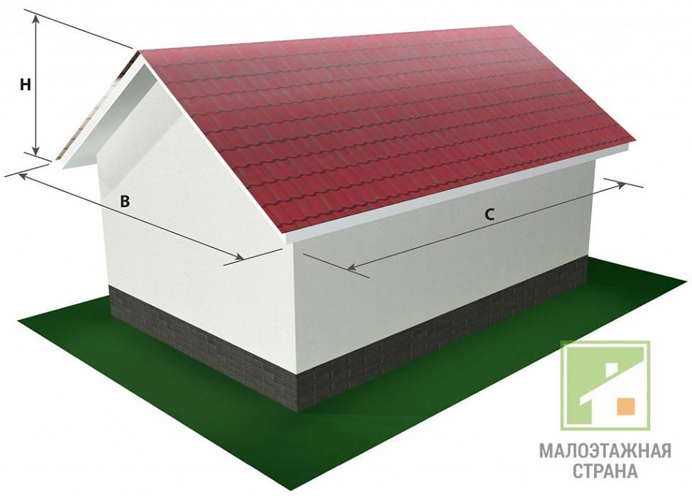 «арифметика» крыши из металлочерепицы: необходимое количество материалов