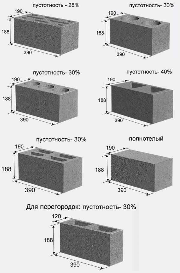 Сколько шлакоблоков в кубе и в поддоне: ручной расчёт и калькулятор шлакоблока