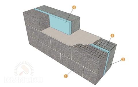 Утепление стен из керамзитобетонных блоков: разъясняем обстоятельно